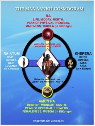 Maa Aankh Cosmology
