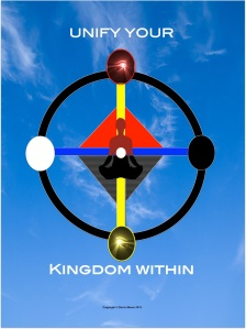 Unify Your Kingdom Within