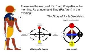 Ra Oset and Maa Aankh